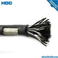 Buy cheap LV PVC insulated PVC sheath fire-resistance control cable from Wholesalers