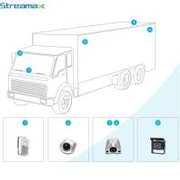 Buy cheap vehicle CCTV 5 Ch Car Mobile DVR for Bus/Taxi/Truck/Tank/Police Car/school bus from Wholesalers