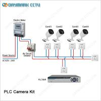 Buy cheap No cable need high definition 720p PLC IP camera security system from Wholesalers