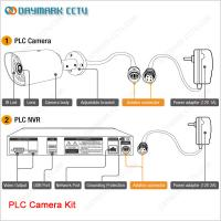 Buy cheap Super easy installation Day and night PLC business surveillance systems from Wholesalers