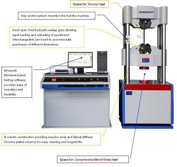 Computer Servo Electronic Hydraulic Universal Tensile Testing Machine used metallurgy