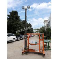 Telescoping Mast Pole