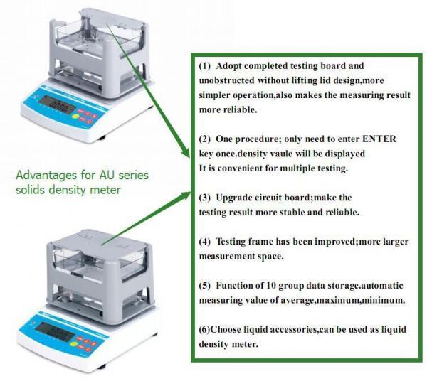 AU series solids density meter advantage.jpg