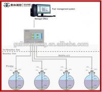 China Petrol station fuel tank ATG system diesel level sensor magnetostrictive probe gasoline liquid oil level gauge  RS485 on sale