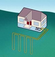 Geothermal heating pump MDS30D