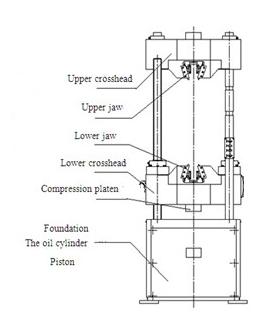 High-Quality Computer Servo Electronic Hydraulic Universal Tensile Testing Machine